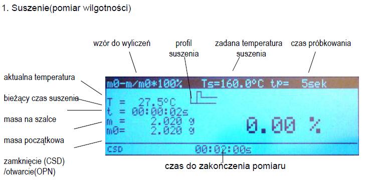 Pomiar wilgotności wagosuszarka
