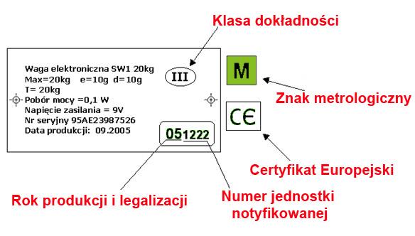 Legalizacja wag Ostrołęka